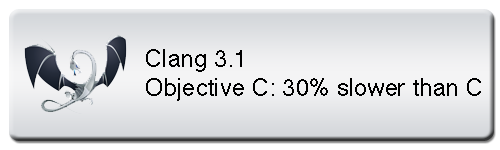 Clang's Objective C is about 30% slower than Clang's C