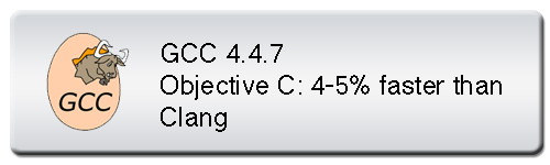 GCC's Objective C seems to be 4-5% faster than Clang's Objective C