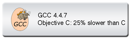 GCC's Objective C is 25% slower than C